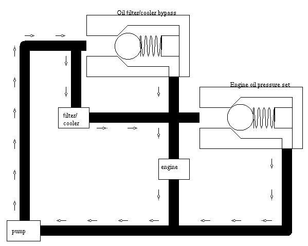 File:Franklin oil system.jpg