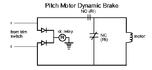 elevator trim braking circuit