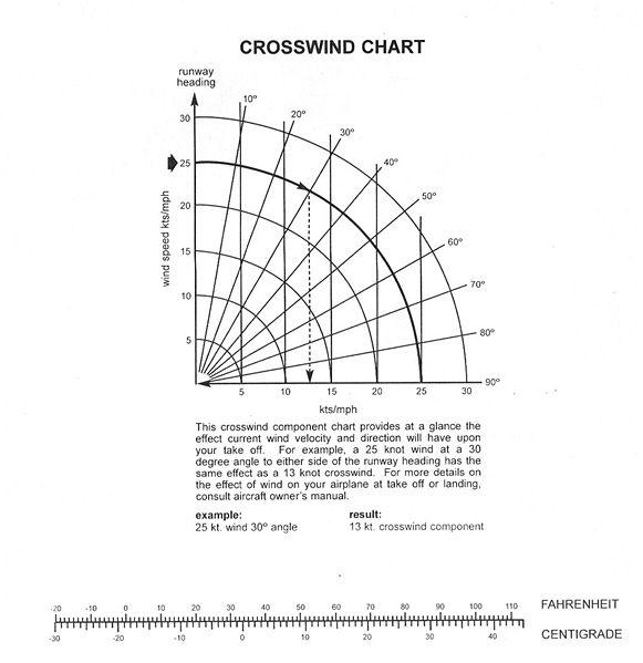 File:Crosswind.jpg