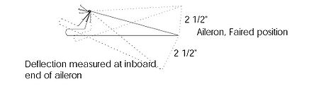 Aileron balance4.jpg