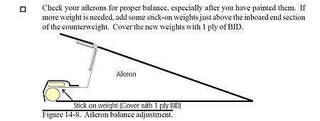 Aileron balance3.jpg