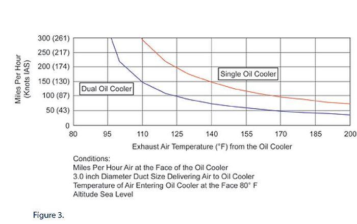 Cooler outlet temp.jpg