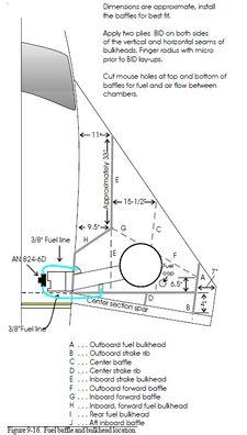 XLRG strake.jpg